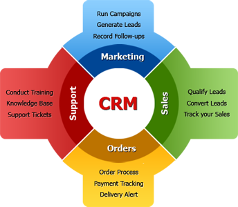 CRM_Image_resize2-1.png
